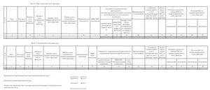 образец журнала полученных и выставленных счетов фактур